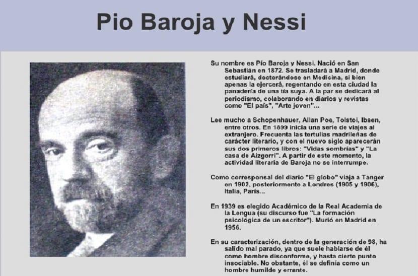 Biografiía de Pío Baroja