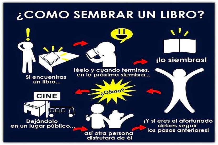Siembra de libros